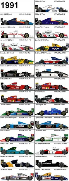 Formula One Grand Prix 1991 Cars