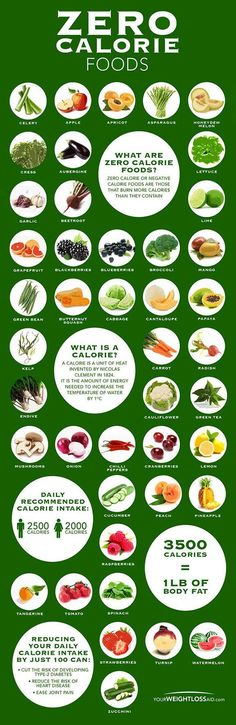 Zero Calorie Food Chart Without doubt, we can lose weight easier if we could eat on calorie-free foods throughout the day. Sadly, besides water and diet drinks, there is no such thing as food with a zero calorie or even negative-calorie. Healthy Tips, Healthy Choices, Healthy Snacks, Healthy Recipes, Locarb Recipes, Quick Recipes, Diabetic Recipes, Eating Healthy, Clean Eating