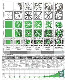 square usa plan - Sök på Google