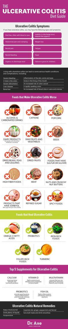 Basta de Gastritis - Ulcerative colitis diet manual - Dr. Axe www.draxe.com #health #holistic #natural - Basta de seguir sufriendo, aqui te digo como eliminar de forma 100% natural tu gastritis, resultados en 21 dias o menos