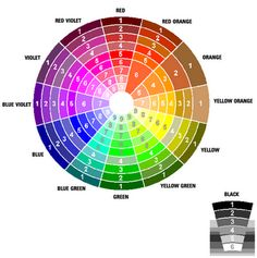 color wheel for matching the right shades together