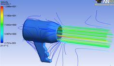 Computational Fluid Dynamics is the Future - Main Page