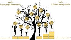 Equity - fairness in every situation. We can teach you to earn in bitcoin.
