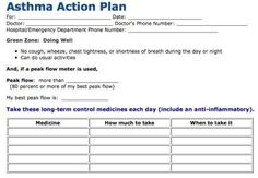 Actions Plans For Your Asthma: Asthma Action Plan