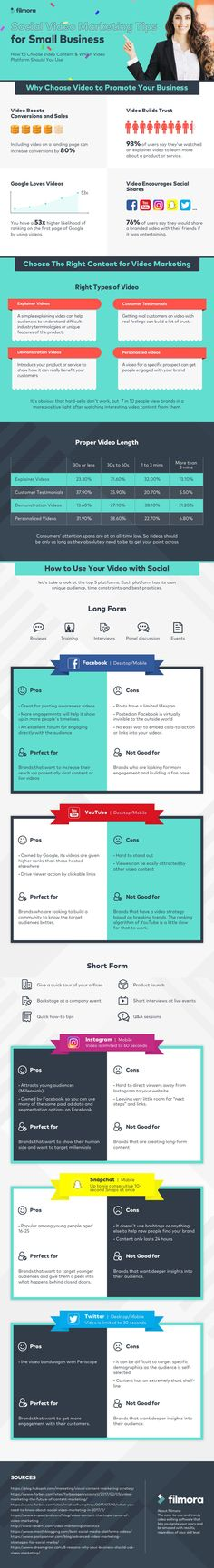 Social media videos can be a smart way to drive traffic and convert visitors, but each social platform has pros and cons that you'll want to know about before investing in this medium.