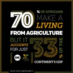 Did you know? Most Africans make their living from agriculture – but not in a…