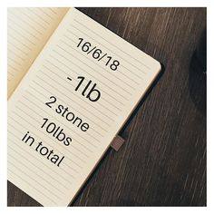 Well weigh in has sure come round quick this week. Its been a bit of an up and down week. I used to get a bit disheartened with only loosing a lb but I have learnt to be a bit not so hard on myself as long at the numbers on the scale are going down then Im happy. Just 4lbs off 3st now its in my sights.  #slimmingworlduk #onplan  #sw #swuk #swmafia #swinsta #slimming #slimmingworld #slimmingworldmafia #slimmingworldinsta #slimmingworldsupport #slimmingworldfriends #slimmingworldfamily…