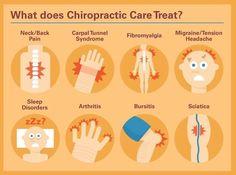 What does Treat? - Neck/Back Pain - Carpal Tunnel Syndrome - Fibromyalgia - Migraine/Tension Headache - Sleep Disorders - Arthritis - Bursitis - Sciatica Chiropractic Humor, Benefits Of Chiropractic Care, Chiropractic Treatment, Chiropractic Adjustment, Family Chiropractic, Chiropractic Office, Chiropractic Assistant, Carpal Tunnel Syndrome, Tension Headache