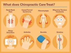 What Does Chiropractic Care Treat. To Get Benefit Of It Visit