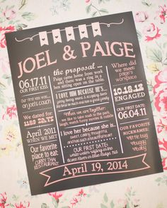 Chalkboard Sign At The Wedding Reception Detailing The Couple S