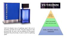 Did You Know Parfum Monde has WORLD'S EXCLUSIVE 16 Perfumes called Exclusif Parfumerie??