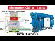 19 Best more HVAC notes images in 2018 | Heating, cooling ... Ddc Chiller Schematic Diagram on