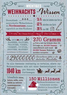Weihnachts-Wissen - Postkarten - Grafik Werkstatt Bielefeld