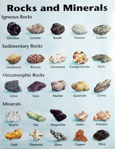 Rocks & Minerals may sound boring & pointless. But each individual sample tells a story about the Earth. Studying the character-istics tells us the journey magma or sediment has taken beneath our feet to reach the surface. Not care-ing about our planet's Minerals And Gemstones, Rocks And Minerals, Raw Gemstones, Rock Identification, Rock Tumbling, Igneous Rock, Rock Collection, Rocks And Gems, Science And Nature