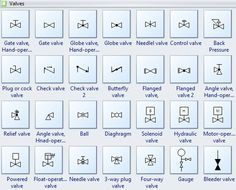 Process flow diagram symbols piping lines mechanics corner instrumentation symbols process and instrumentation symbols valves ccuart Images