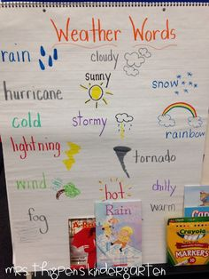 Weather words that can be used to describe observations and during weather lessons. Can be used as a full class discussion or individual answers. Weather Activities Preschool, Teaching Weather, Weather Science, Weather Unit, Kindergarten Science, Preschool Lessons, Science Activities, Preschool Classroom, Seasons Kindergarten