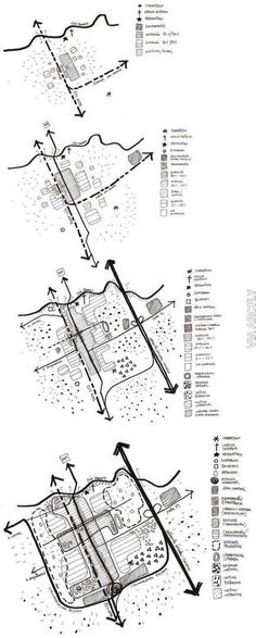 Urban analysis diagram diagram of city analysis; Urban analysis diagram diagram of city analysis; Informations About Urban analysis diagram Plan Concept Architecture, Poster Architecture, Site Analysis Architecture, Architecture Graphics, Architecture Mapping, Architecture Diagrams, Architecture Portfolio, Architecture Student, Presentation Layout