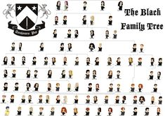 Important Change! We finally know who the parents are of James Potter! The information is on Pottermore. Many, like myself, thought it might be Dorea. The Noble House of Black Family Tree Weasley Family Tree, Ouat Family Tree, Harry Potter Family Tree, Harry Potter Love, James Potter, Harry Potter Fan Art, Harry Potter Fandom, Harry Potter World, Harry Potter Characters