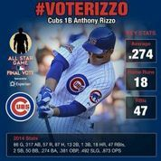 The case for Cubs first baseman Anthony Rizzo. #VoteRizzo now at Cubs.com/vote