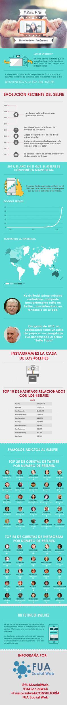 Selfies, historia en una infografía