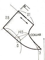 El costurero de Stella curso gratis: El cuello marinero