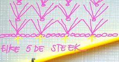 fifiacrocheta.blogspot.com/2014/12/grafico-de-crocheesquema-de-croche.html?m=1