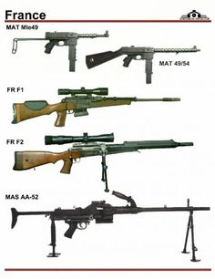 MAT Mdle49 MAT 49/54 FR F1 FR F2 MAS AA-52 Steampunk Gun, Weapon Concept Art, Fire Powers, Assault Rifle, Military Weapons, Guns And Ammo, Firearms, Survival, Machine Guns