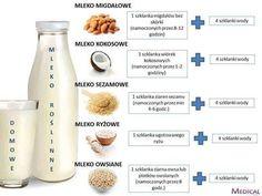 Jak przygotować mleko roślinne :)