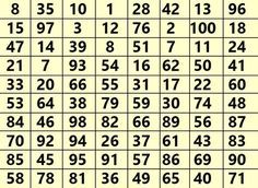 A legpontosabb jóslat Aljona Kurilovnától! Csak válassz egy számot és meglátod a jövődet! - Ketkes.com Girls Phone Numbers, Word Sentences, Love Tips, Psychology Facts, How To Make Notes, Brain Teasers, Feng Shui, Karma, Astrology