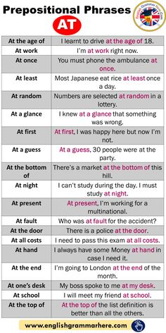 Prepositional Phrases AT, Example Sentences – English Grammar Here – English Lessons English Grammar Rules, Teaching English Grammar, English Writing Skills, English Vocabulary Words, Learn English Words, English Phrases, English Language Learning, English Sentences, English Tips