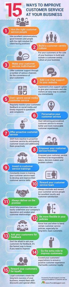 Hola: Una infografía con 15 maneras de mejorar la atención al cliente. Vía Un saludo
