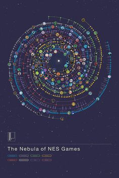 via popchartlab via 图表汇-信息图&可视化[tubiaohui-some beautiful infographics and data visualization. Nes Games, Nintendo Games, Super Nintendo, Beautiful Infographics, Infographics Design, Make An Infographic, Infographic Templates, Plakat Design, Star System