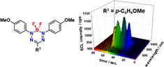 Structural Tuning of Boron Difluoride Formazanate Electrochemiluminescence Mediated by Tri-n-propylamine DOI: 10.1021/acs.jpcc.7b10246