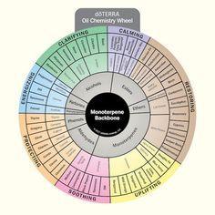Tabla periodica muda interactiva qumica pinterest urtaz Image collections
