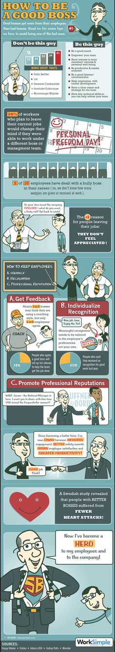 How To Be A Good Boss.  Learning from all the things my employers should have done. Very interesting.