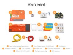 Kano Kit has launched an new package worth $150 for kids to learn about computers.