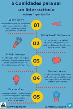 5 Cualidades para ser un líder de éxito #infografia