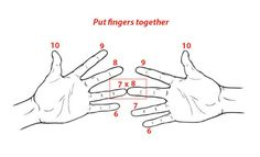 We all know you can add and subtract with your fingers, but if you're a little rusty on those multiplication tables, you can actually use your fingers to do easy multiplication too.