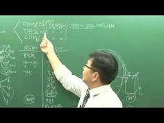 [에듀고시] 계리직 컴퓨터일반 제13강 - 회선공유기술(다중화기).