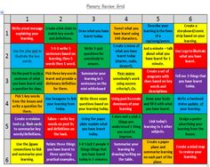 Plenary Grid of ideas / Choice Board for exit ticket (students cross off when complete and then keep a record of what types they have completed (i.e 2.2 / 2.3) and may not repeat until they have completed all the exit tickets-perhaps modify # of choices?)