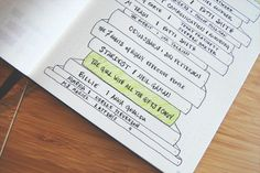 Tracking Reading and Books in the Bullet Journal