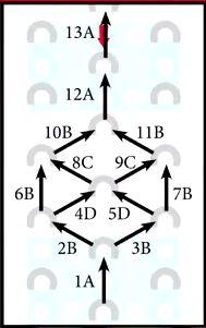 finger loom band instructions