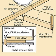 Hold-down works for radial-arm saw Niederhalter für Radialarmsäge Source by . Radial Arm Saw Table, Circular Saw Table, Woodshop Tools, Garage Tools, Sliding Mitre Saw, Tool Room, Bird House Feeder, Woodworking Saws, Shop Plans