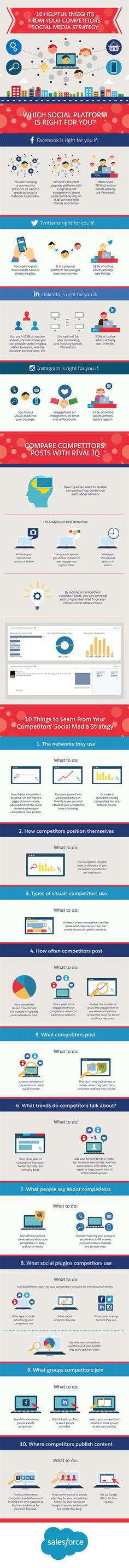 10 Ways to Steal Ideas From Your Competitors' Social Media Strategy #Infographic