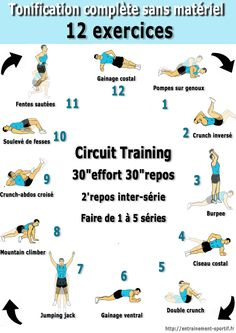 Yoga Fitness Flow - Programme complet de tonification musculaire sans materiel - Get Your Sexiest Body Ever! …Without crunches, cardio, or ever setting foot in a gym! Cardio Training, Sports Training, Weight Training, Sports Party, Kids Sports, Training Programs, Workout Programs, Yoga Fitness, Gym Workouts