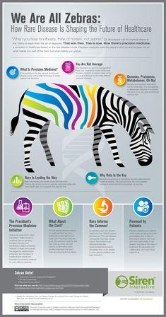 Zebra Ribbon for Rare Disease Awareness. -- Zebra stripes are my ...