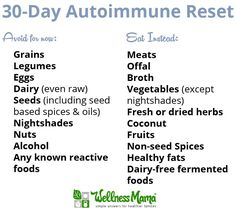 My 30 Day Reset Autoimmune Diet Plan