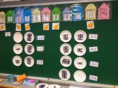 TEMMELLYS - Toiminnallisuutta matematiikkaan. Addition And Subtraction, Teaching Math, Education, Holiday Decor, Classroom, Math Resources, Addition And Subtraction Practice, Educational Illustrations, Learning