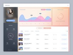 Real estate management and analytics dashboard