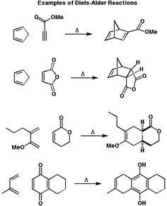 Organic Synthesis, Math, Math Resources, Mathematics